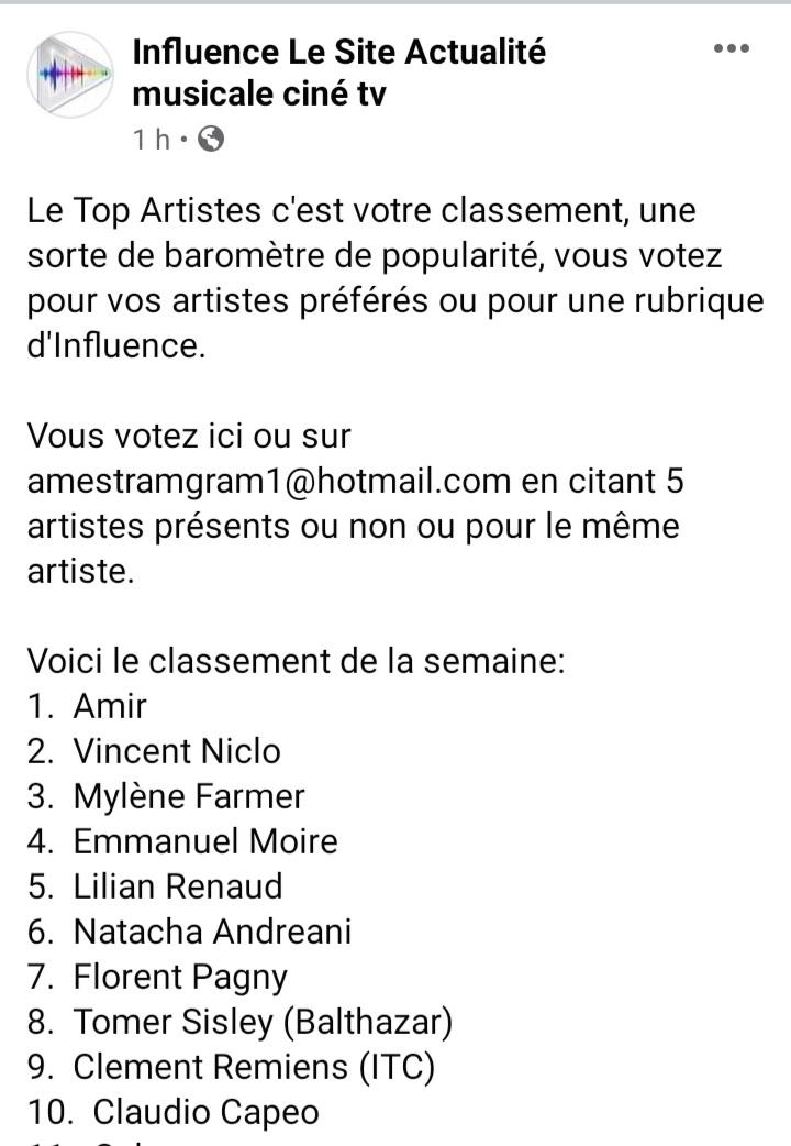 @Amir_Off  Top artistes Influence  #Amir : Number ONE Excellent ! Félicitations ! Merci aux personnes qui votent.