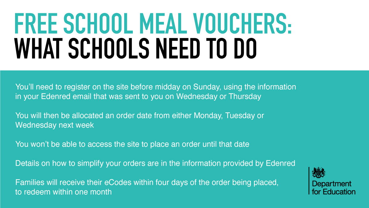 The National Free School Meal Voucher Scheme will go live from Monday.  Here's what schools need to know about the scheme launch ⬇️  Around 15,000 schools have already registered.  More information: