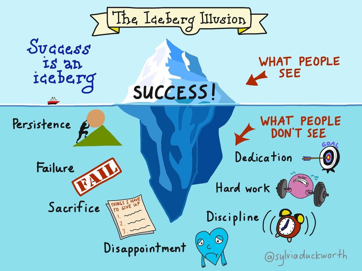 Success is an iceberg. 80% of it is unseen. Do the work. #ThinkBigSundayWithMarsha  #SuccessTRAIN