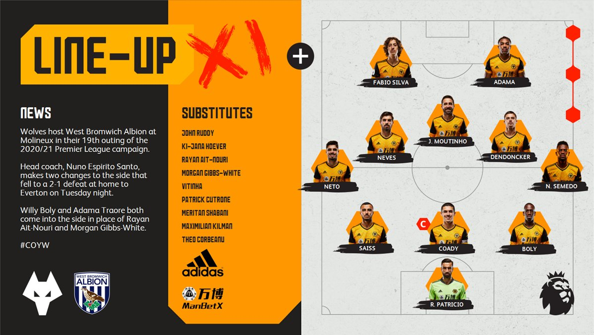 Replying to @Wolves: Here's how Wolves line-up for this afternoon's Black Country derby against @WBA. #WOLWBA   🐺📋