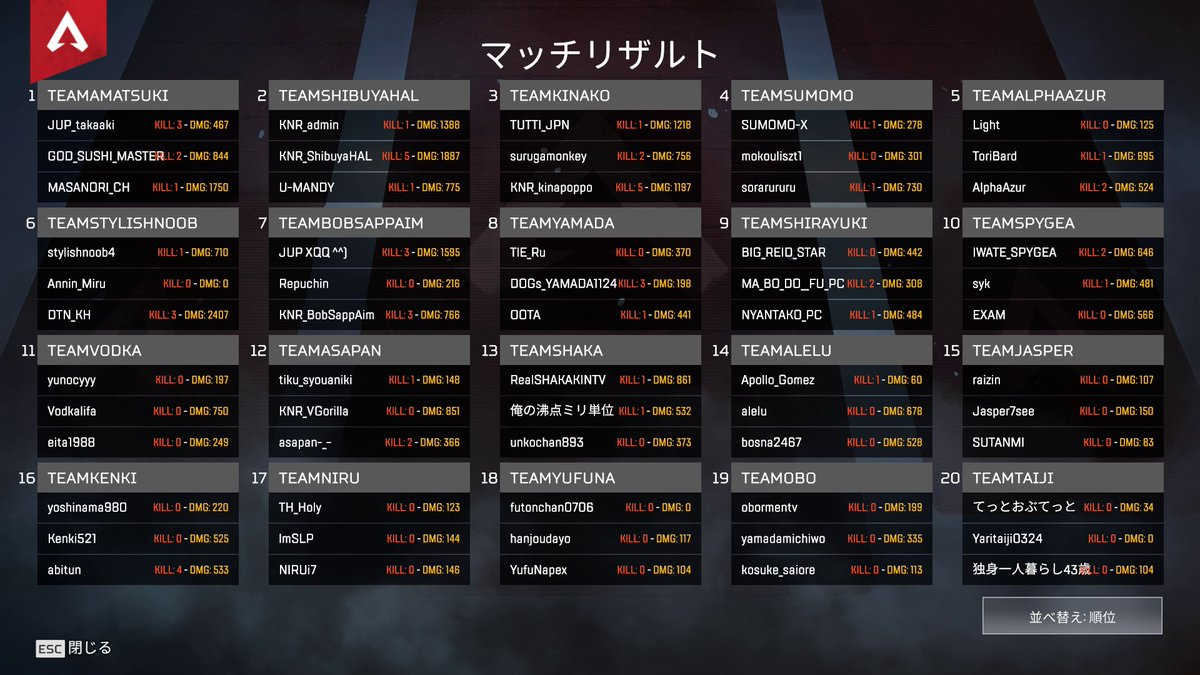 渋谷ハル8⃣🏪@APEX最協決定戦Season2開催さんの投稿画像