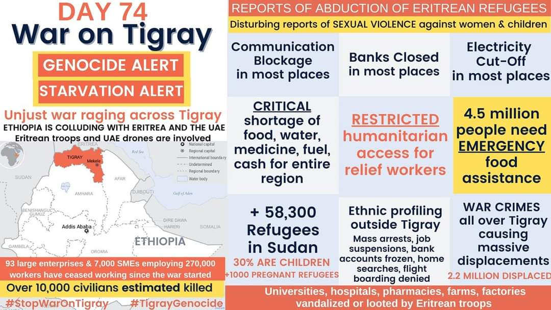 74 days #WarOnTigray. Living through combat is tragic & a hell on earth. 10s of thousands civilians have been killed & wounded. As #Ethiopian gov't continue to deny unrestricted humanitarian corridor, people are now more likely to die from hunger #BidenTakeAction #TigrayGenocide