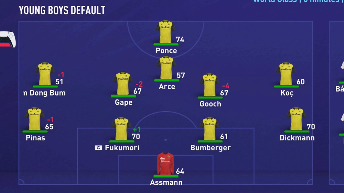 I have assembled the greatest #FIFA21 team of all time.