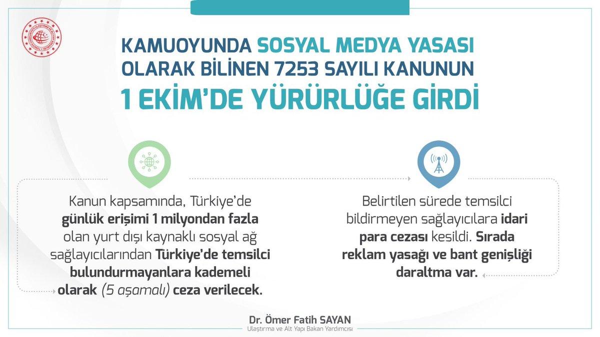 Kamuoyunda sosyal medya yasası olarak bilinen 7253 sayılı kanun 1 Ekim'de yürürlüğe girmişti.   Bilindiği gibi temsilci atama sadece Türkiye'de günlük erişimi 1 milyonu geçen sosyal ağlar icin geçerli.  Daha önce #VK, Google(#YouTube) #Tiktok ve #Dailymotion temsilci atadılar.