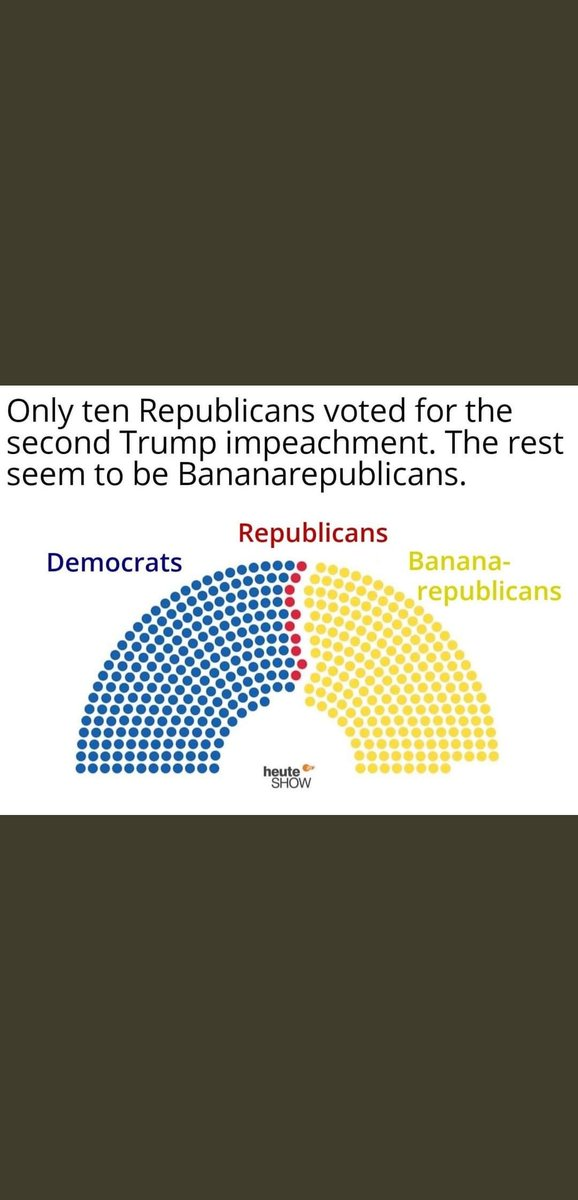 Happy Fuck Republicans day folks 👍 🐿️ 🐹 😎 Fucking corrupt CHARLATANS 🤥 🤥 👇👇👇