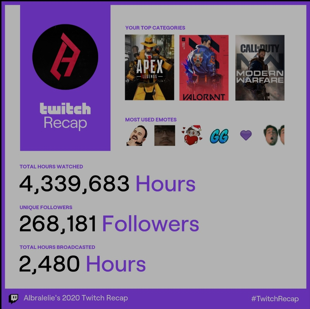 Albralelie - Lets get that hours streamed number to 3k this year.