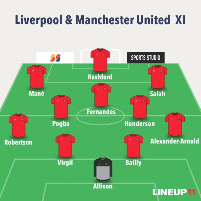 Ahead of the top of the table clash tomorrow the @PLFanPodcast lads have put together their combined @LFC and @ManUtd XI   All will be debated on this coming weeks episode!  . . #SuperSunday #TitleClash #MUFC #LFC #LIVMUN #PL #Prem