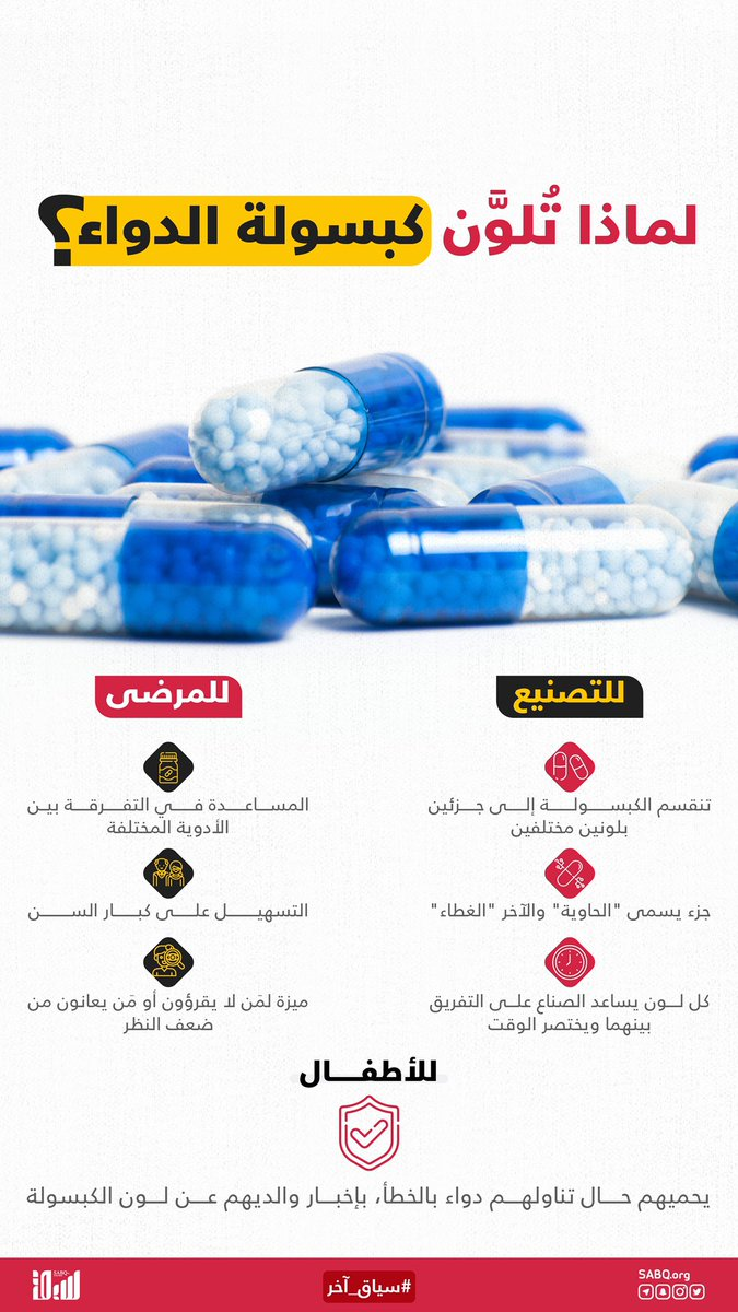 كبسولات الدواء تأتي بألوان مختلفة، الأمر ليس عبثياً، فله عدة أسباب. #سياق_آخر