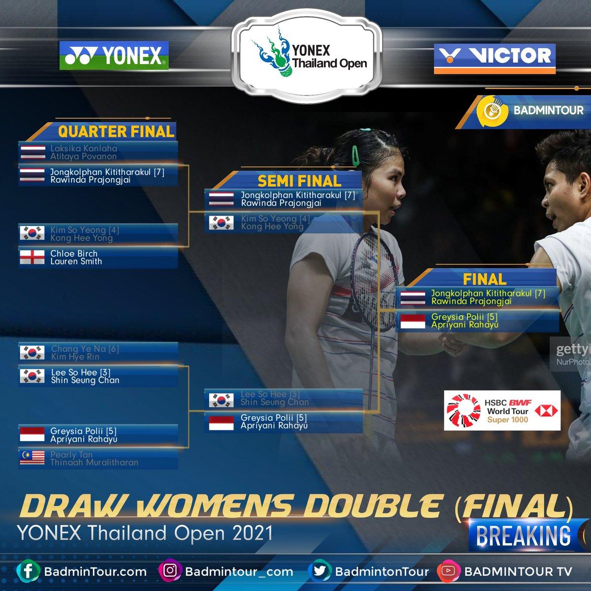 BREAKINGGGG😍😍😍 #YonexThailandOpen  Here Are LIST DRAWING ( FINAL) (Womens Double) YONEX Thailand Open 2021 (HSBC BWF World Tour Super 1000) . .  Bagaimana nih prediksi kalian?? . #BWFWorldTour #badminton #badmintonindonesia https://t.co/JFv8tV0ss6