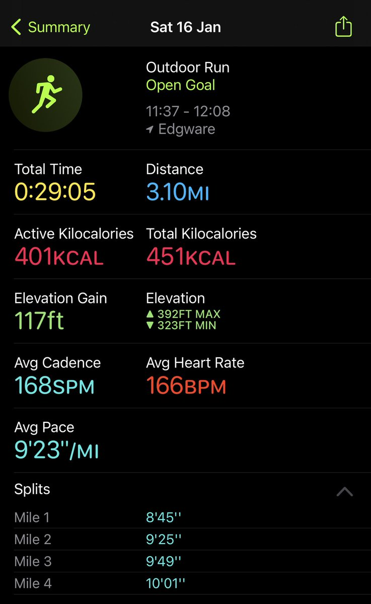 Definitely getting flitter. Last time I ran a 1/2 marathon I needed 3 days rest, just 1 this time😊not fussed it was a slow 1, legs still sore. Watch paused for some reason so lost .2 of a mile😞 a good week this week, weigh in tomorrow #running #5k #healthy #SaturdayMotivation