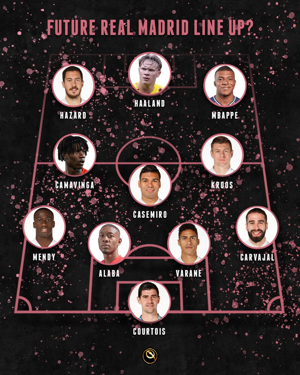 🧐 Can this Real Madrid's starting XI happen in the future?