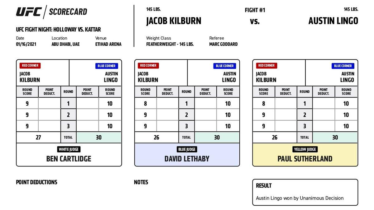 #UFCFightIsland7 Official Scorecard: Jacob Kilburn vs @AustinLingo  All Scorecards:   #InAbuDhabi | @VisitAbuDhabi