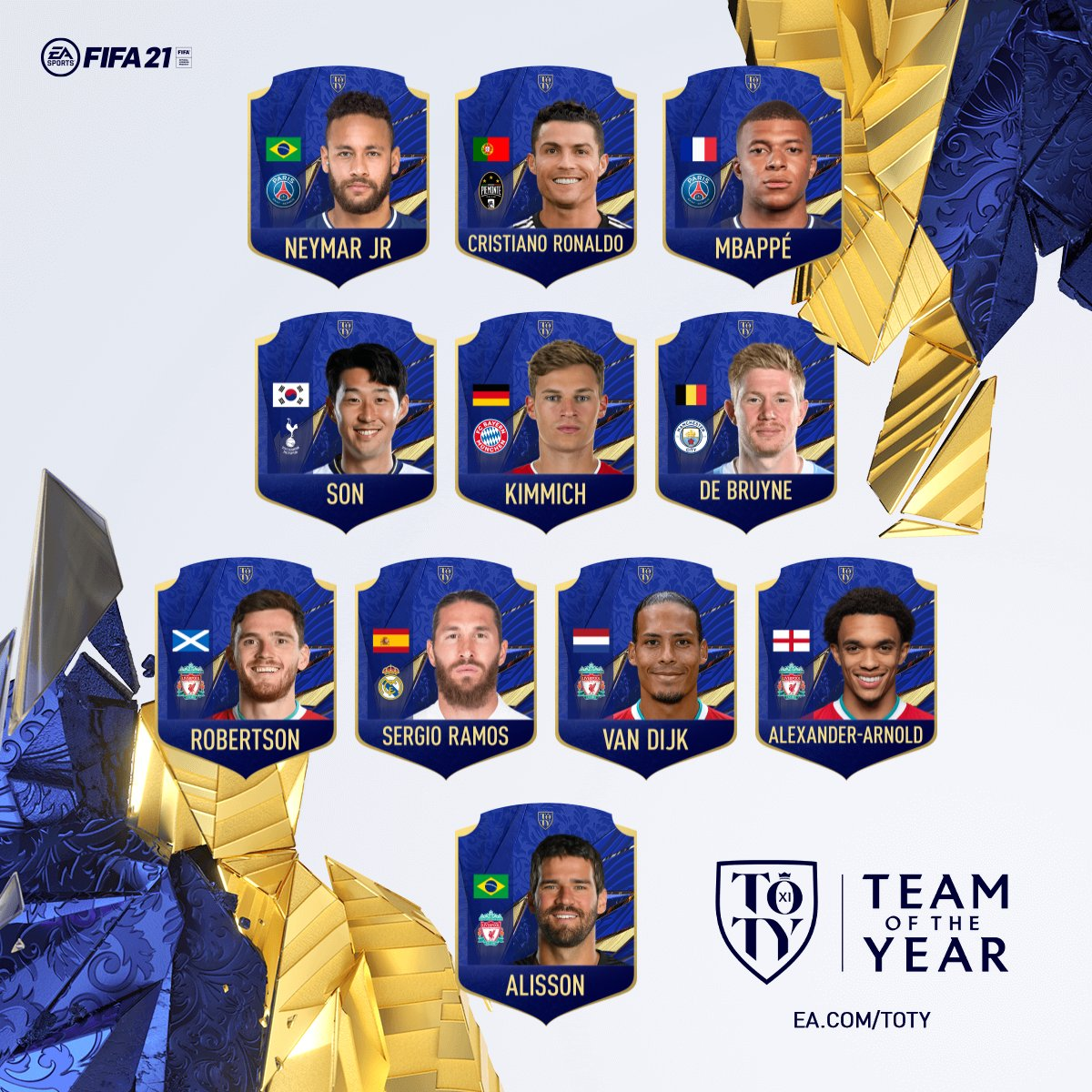 Here's the PS Access FIFA 21 #TOTY line-up! Let us know if you agree. 👀  Vote for yours here: