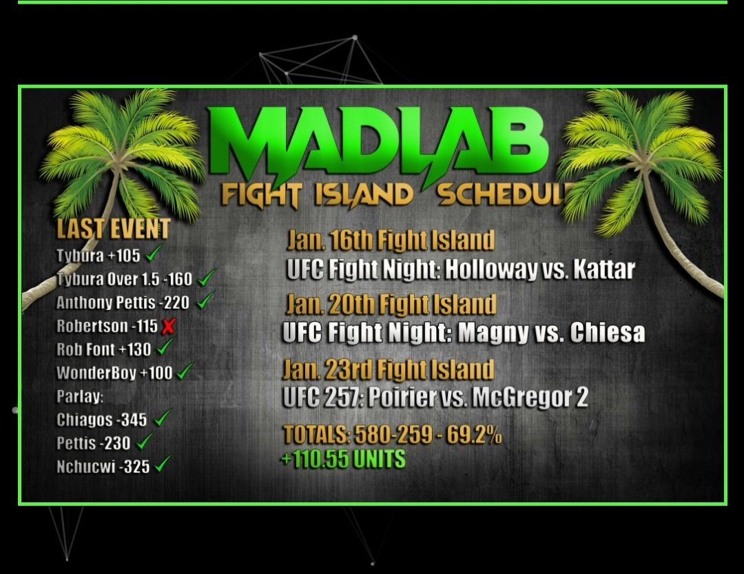 Plenty of time to sign up at @MadLabMMA and enter your @DraftKings DFS MMA Contests  This link gives you 40% or use code: JerseyMMA   You get all his fight breakdowns, the betting package and DFS MMA plays for each UFC event #UFC #UFC257