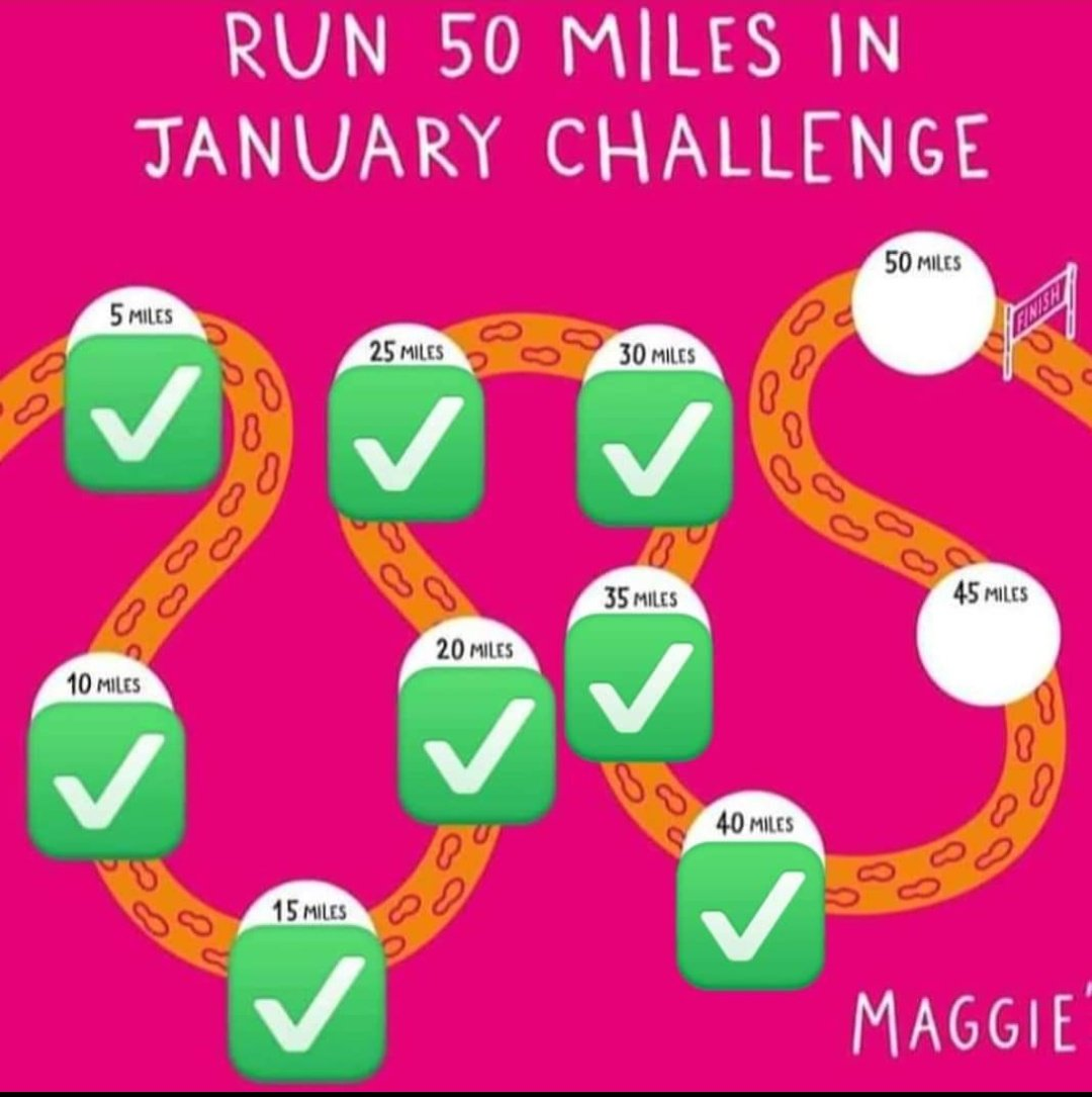 Really enjoying @MaggiesCentres #run50miles in January challenge ❤️🙌  💕🎉 £447 raised and 7.1miles to go 🎉💕  #runningmotivation #maggies @maggiesglasgow #SaturdayVibes