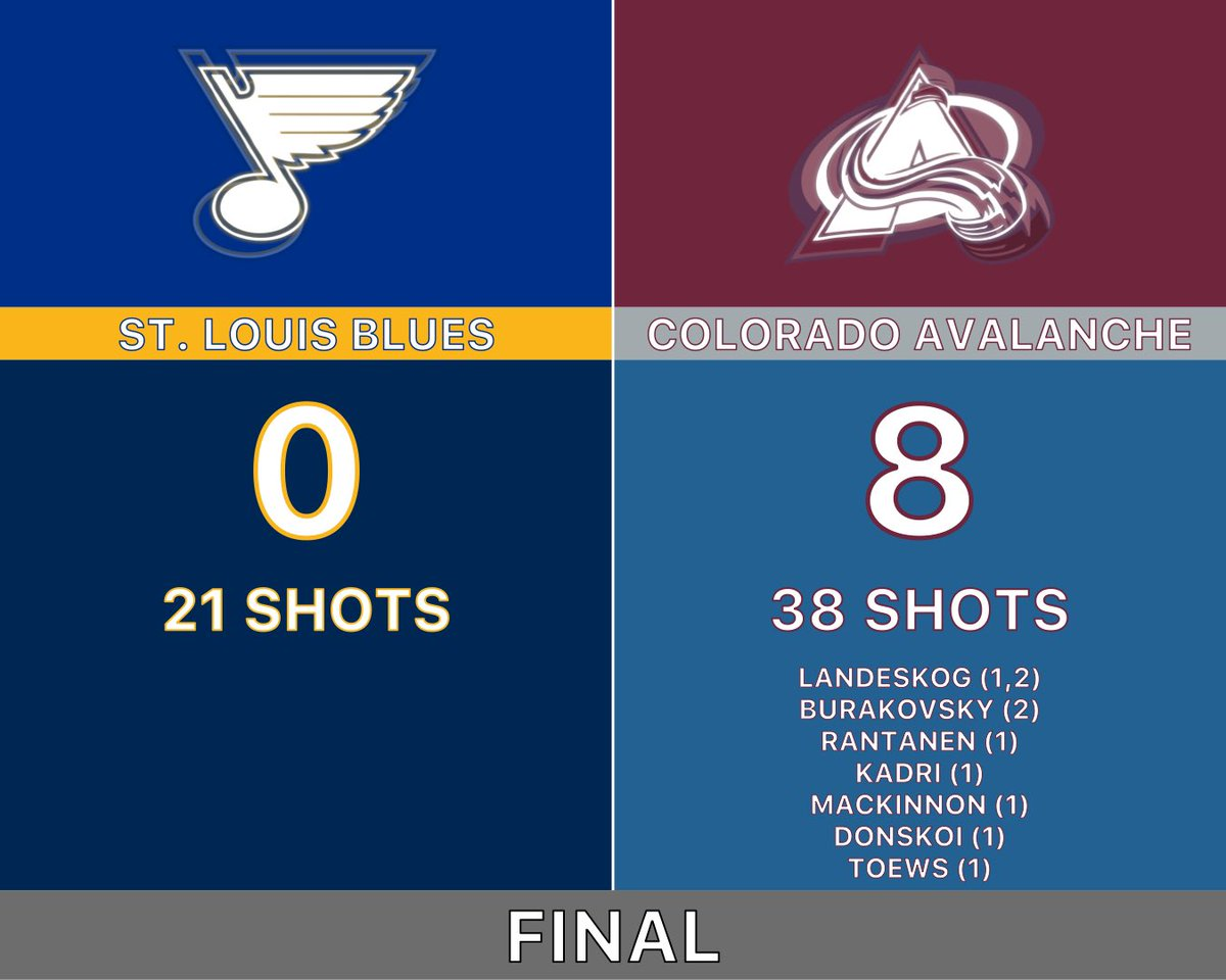 ... Let's just forget about this one and move on. #stlblues