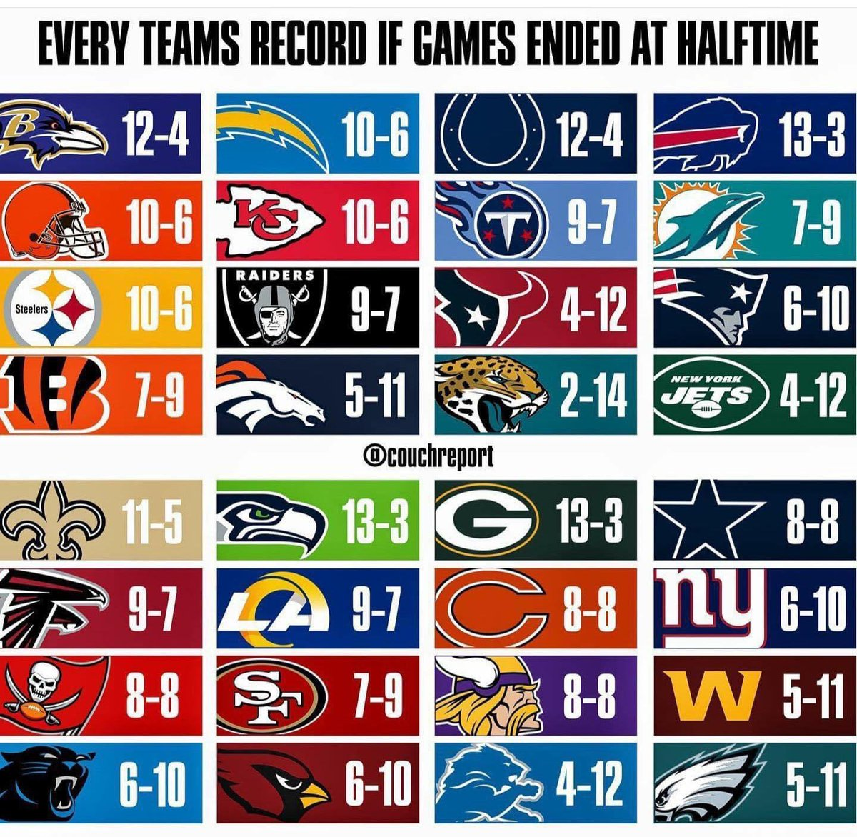 Has anybody seen this? Not much has changed for my Lions. #OnePride ❤️