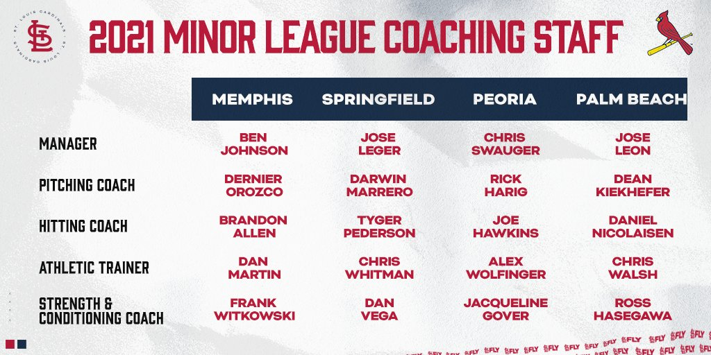 We have announced our minor league coaching staff for the upcoming season.