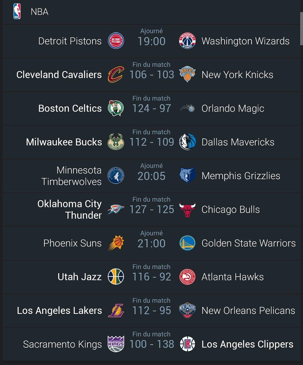 #NBA 🏀 - Presentamos los resultados del Viernes 15 de Enero. 3 Juegos fueron aplazados por casos de #COVID19 dentro de los planteles:  - #Pistons vs. #Wizards. - #Timberwolves vs. #Grizzilies - #Suns vs. #GSWarriors  📷: @365Scores https://t.co/v0CorOQiLp