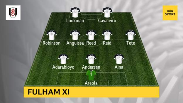 10 minutes until kick-off! ⏰   Here's a reminder of the teams...  Which way do you see this one going? 🤔  📱 Follow #FULCHE live:   #bbcfootball