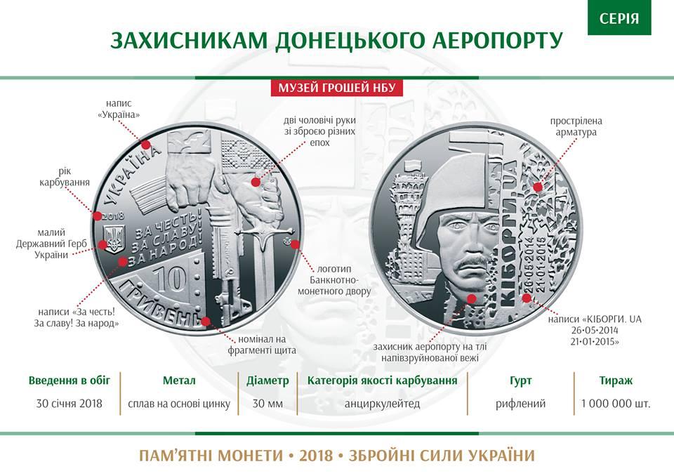 #МонетиУкраїни Пам'ятна монета НБУ