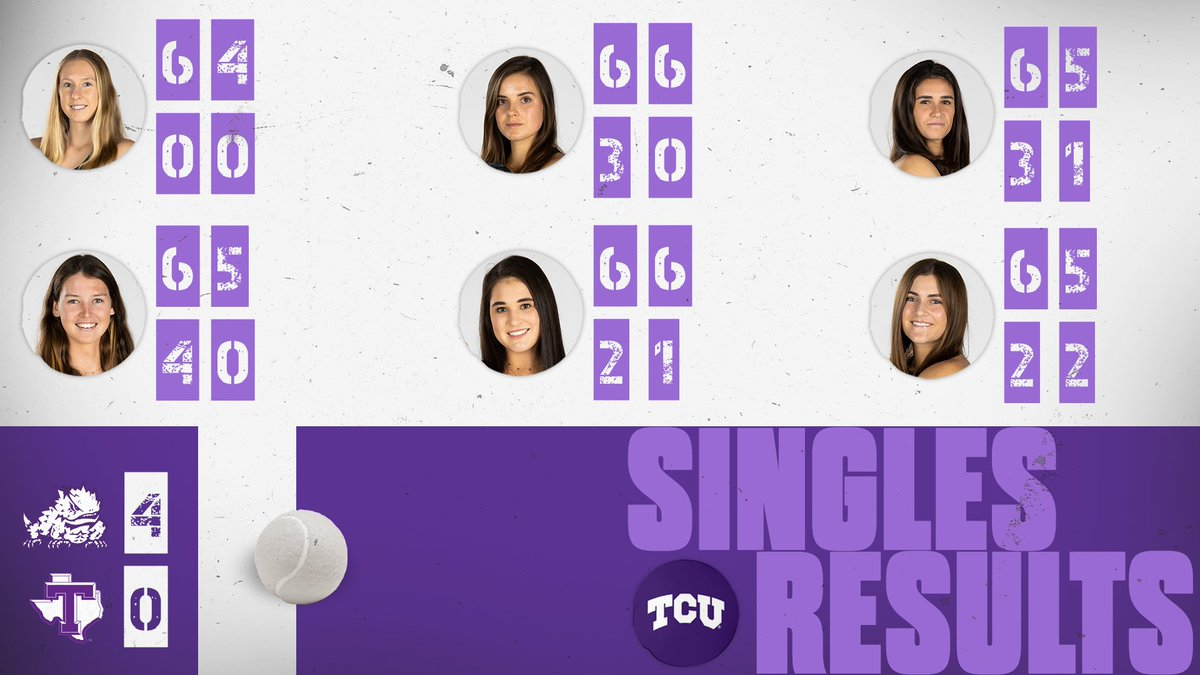 TCU clinches the match with wins at No. 1, No. 2 and No. 5  #BuildBelief x #GoFrogs🐸🎾 https://t.co/Ya5bWU8Q50