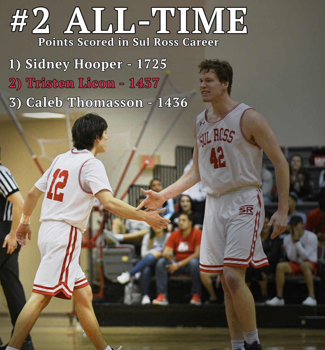 With 20 points tonight, Tristen Licon passed former teammate Caleb Thomasson to become the #2 all-time scorer in Sul Ross history.  #SRSU #ASChoops #d3hoops