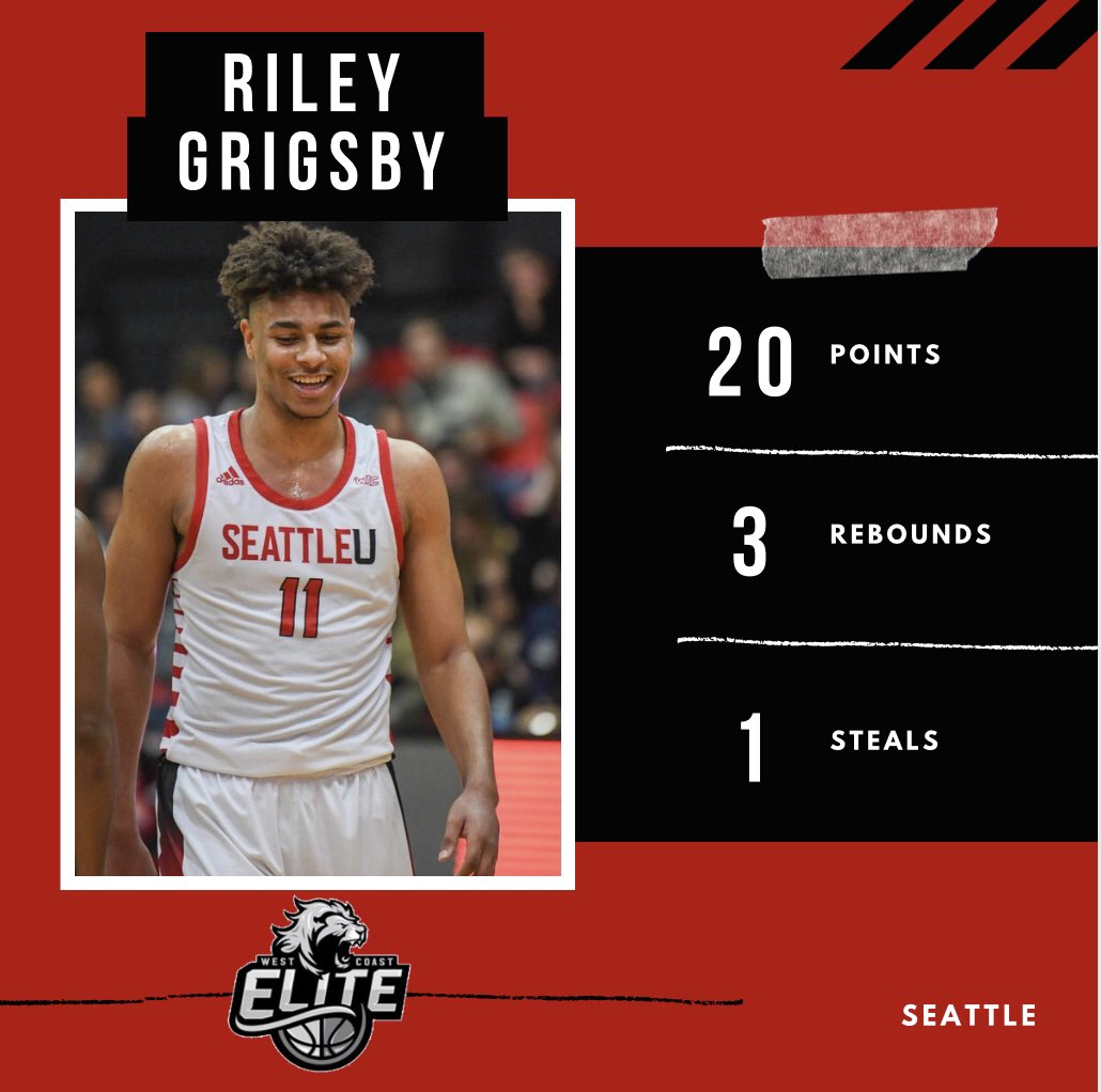 🚨 Alumni Alert 🚨   Seattle junior forward Riley Grigsby had 20 PTS, 3 REB, & 1 STL against Utah Valley last night. The preseason All-WAC selection is averaging 19 PPG, 5 RPG, & 1.5 APG for Jim Hayford's squad.  🏀🔥 #ALLIN