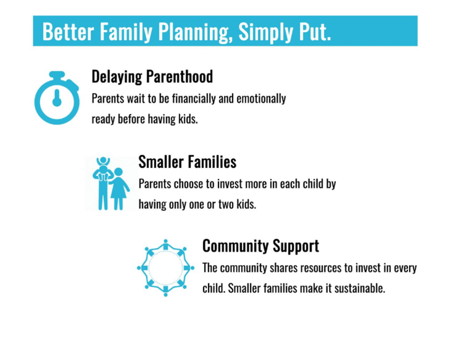 #Humanrights require responsible and #sustainable family planning. But decades ago the United Nations chose a family planning model that promotes #unsustainability.   We can do better:     #HumanRightsDay  @amnesty @humanrights1st