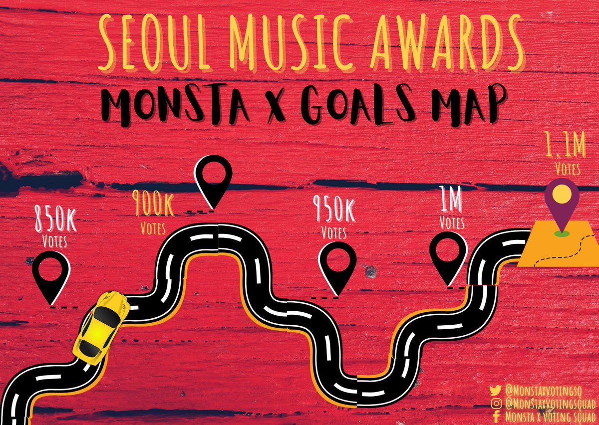 [ PLEASE RETWEET ]  ✧ Get on the Monsta Truck ✧  Monbebe, these are our goals to reach 8th position!  ⚠️🚖Next stop: 900k!  We need to reach our Goals as soon as possible! Each day we need 60k votes! And unlock our new stops!  @OfficialMonstaX #MONSTAX #몬스타엑스