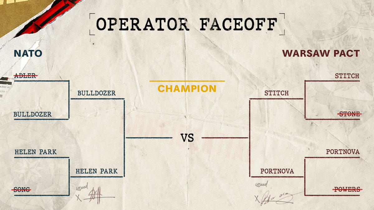 Round One: ✅  We're headed to the Semi-Finals of the #BlackOpsColdWar Operator Face-Off. Vote now on our Instagram story.