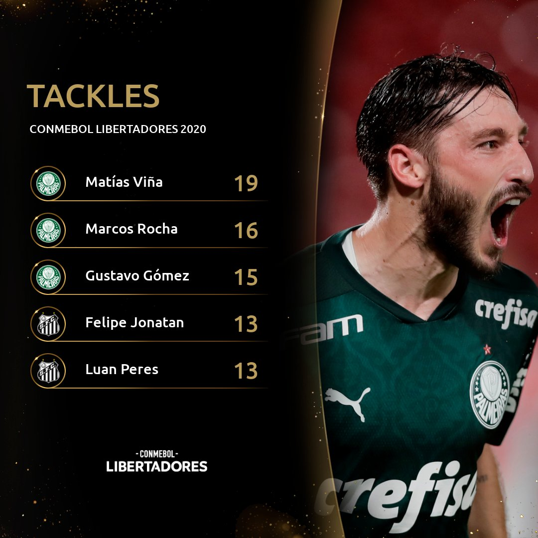 💪⚽🇧🇷 The top tacklers in the #Libertdores Final!