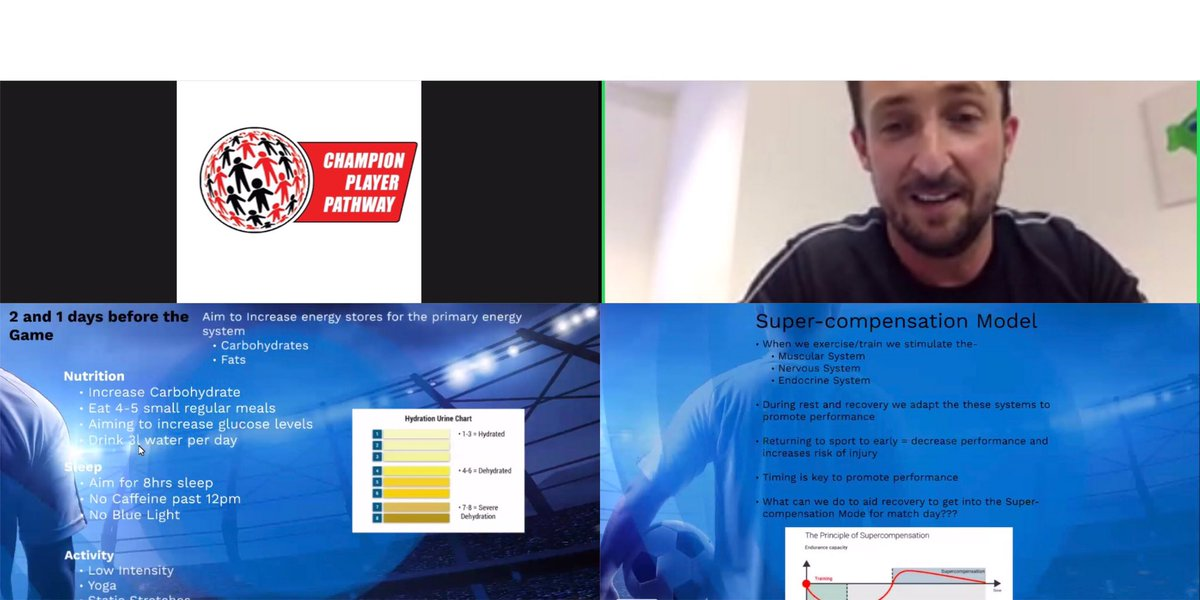 Massive thanks to ProFormance clinics for another excellent webinar in front of 74 players, parents & coaches.  A fantastic learning experience for all involved, if you missed the episode it will be available under the section of the #ProPerformance section of the app on Monday