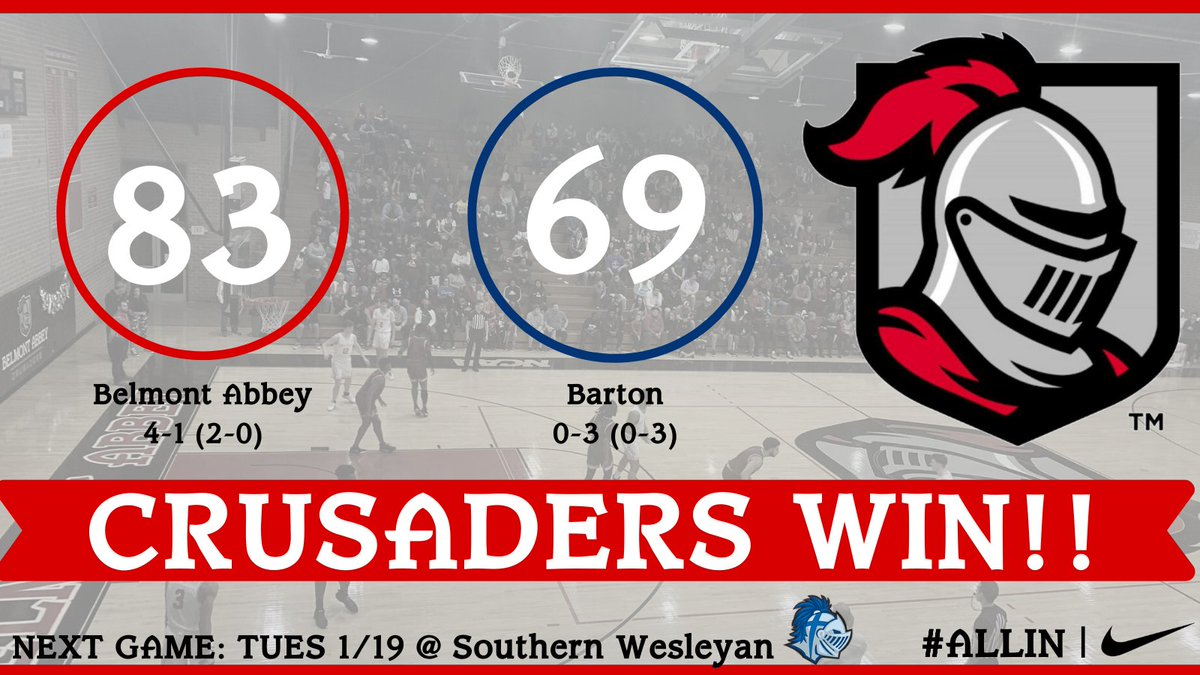 Big Team win against Barton! Crusaders back in action Tuesday night at Southern Wesleyan!   #RaiseTheRed 🚩⚔️ #ALLIN #ALLTHETIME