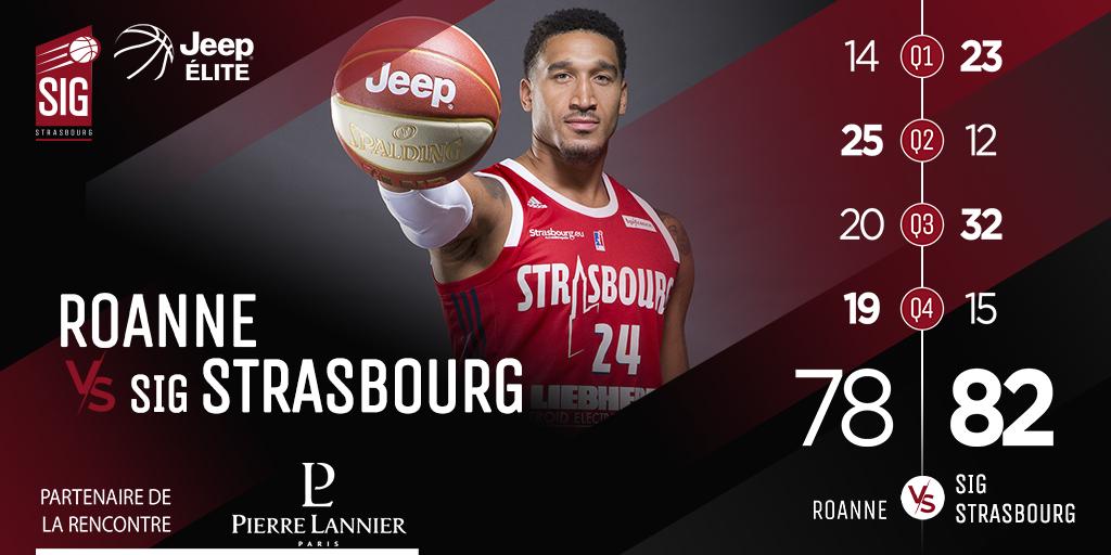 ⬜️Q1  ⬜️Q2  ⬜️Q3  🟥Q4    Victoire de la SIG Strasbourg sur le parquet de @ChoraleRoanne  ✌️ #gosig #CHOSIG #JeepELITE https://t.co/aqWeXaNf2Y