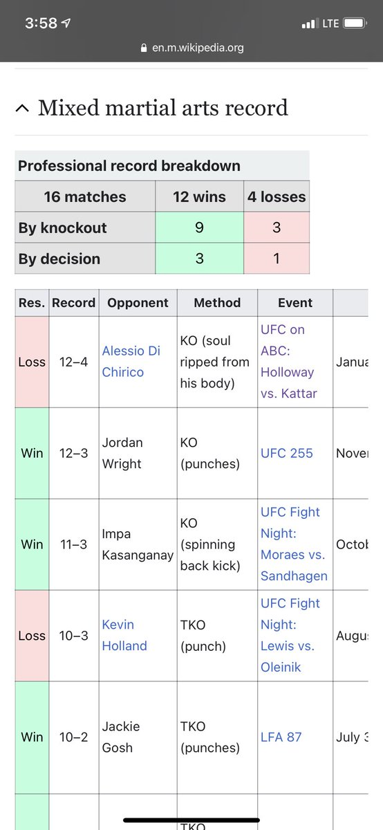 Y'all mfs are too quick with this shit 🤣🤣😭😭💀💀#UFCFightIsland7
