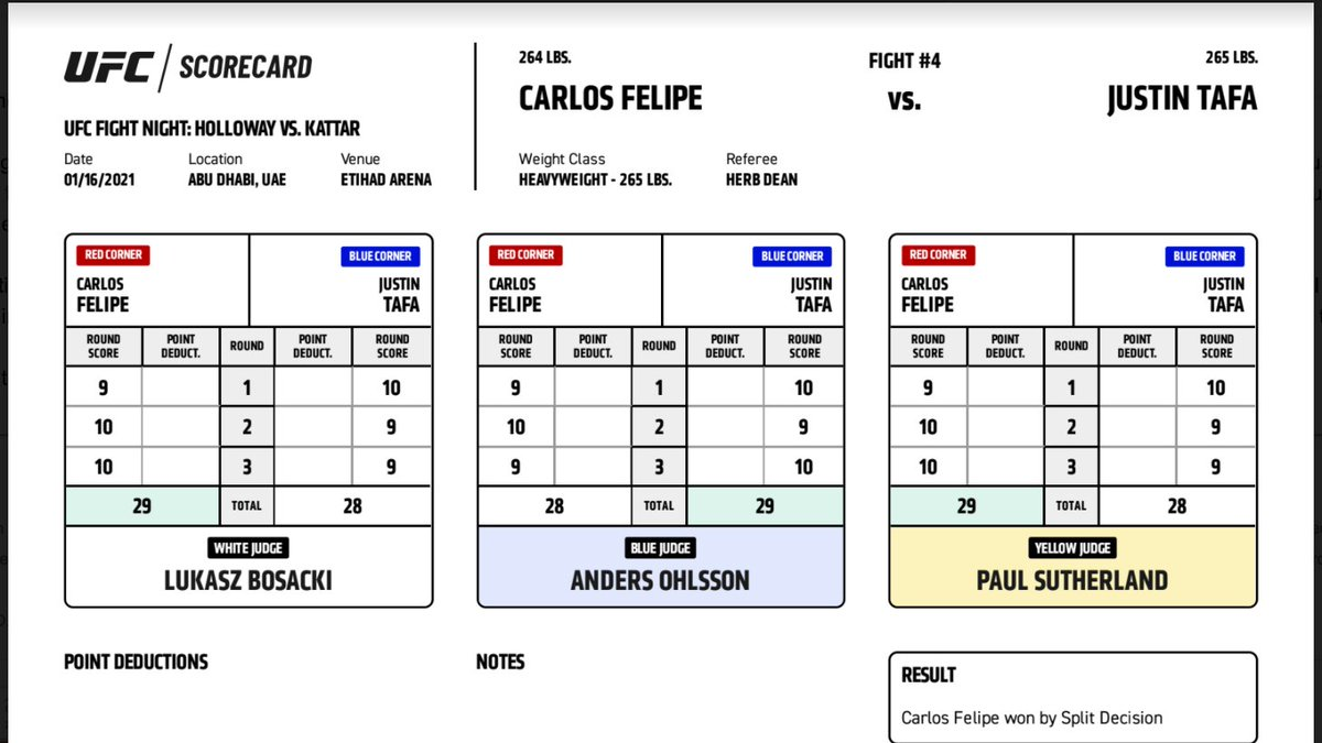 #UFCFightIsland7 Carlos Felipe vs. Justin Tafa official scorecards