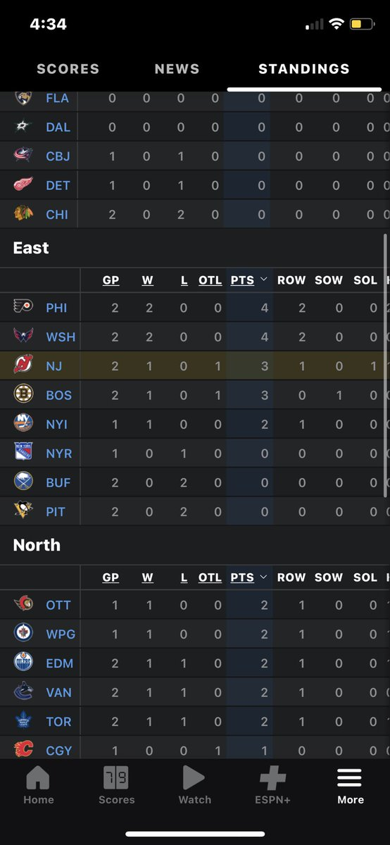 Stop the count! The @NJDevils are occupying a playoff position! #njdevils
