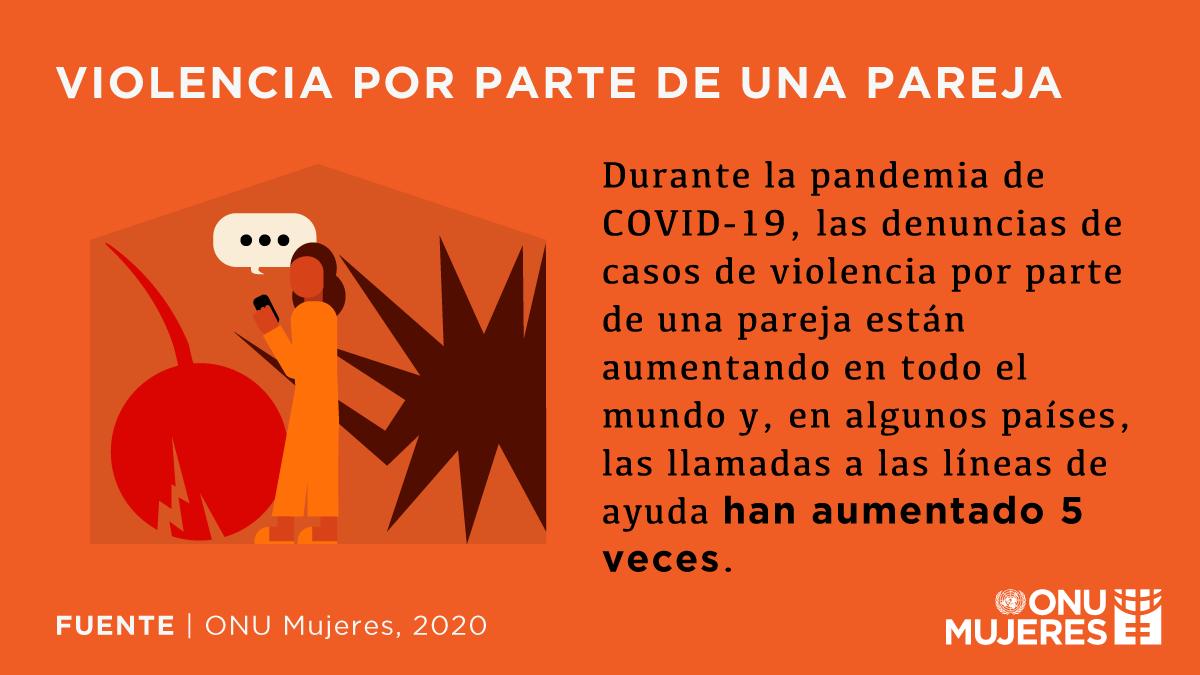 Las mujeres necesitan apoyo cuando enfrentan la violencia de su pareja íntima mientras experimentan movimientos restringidos, aislamiento social e inseguridad económica como resultado de la pandemia de #COVID19.   ➡️    #16Días #PintaElMundoDeNaranja