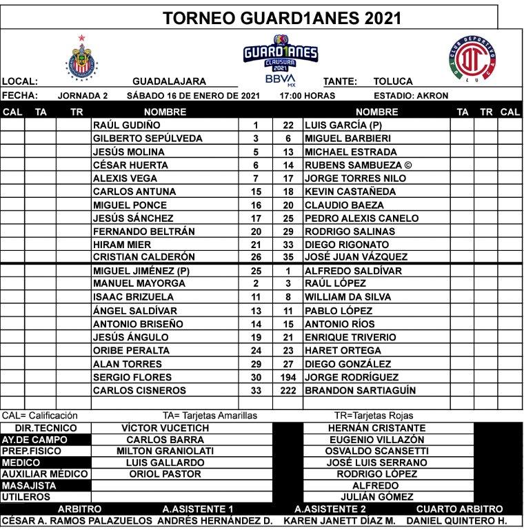 Listas las alineaciones para el Chivas vs Toluca. Hernán Cristante repite el once inicial que le permitió ganarle contra Querétaro.  #DiablosTwitteros https://t.co/Xyny5hVG3W
