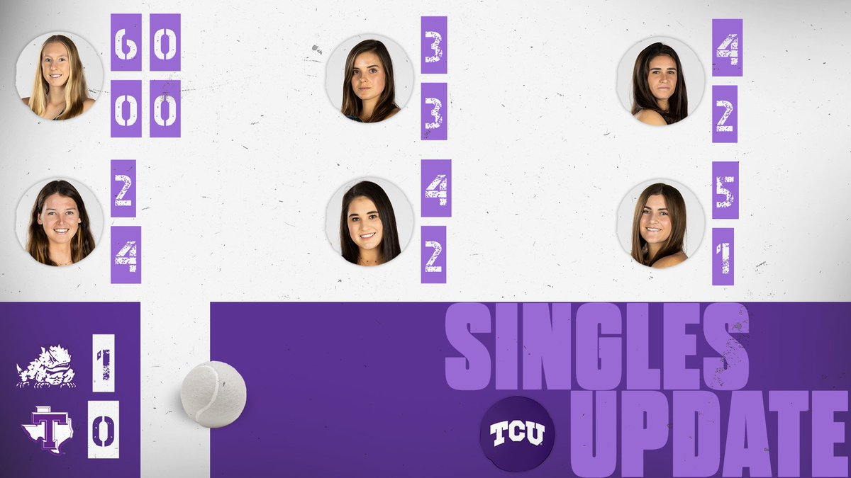 Singles Update: TCU is dictating play across the board.  #BuildBelief x #GoFrogs🐸🎾 https://t.co/QhcaA3U5GP