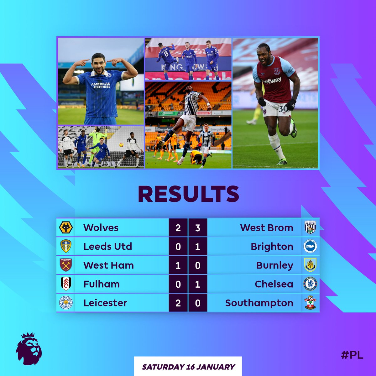 Which team put in the best performance on Saturday? 🤔