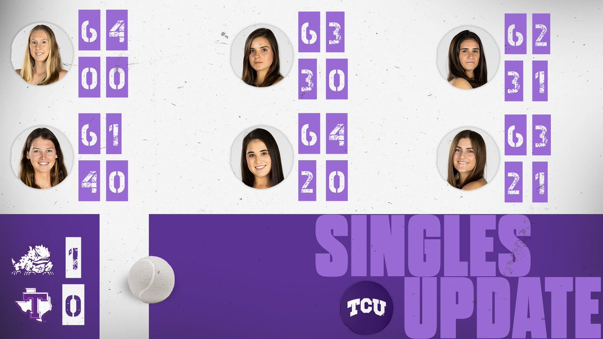 Singles Update: For the second time today, TCU wins all six opening sets!  #BuildBelief x #GoFrogs🐸🎾 https://t.co/6C3kwEMlCd