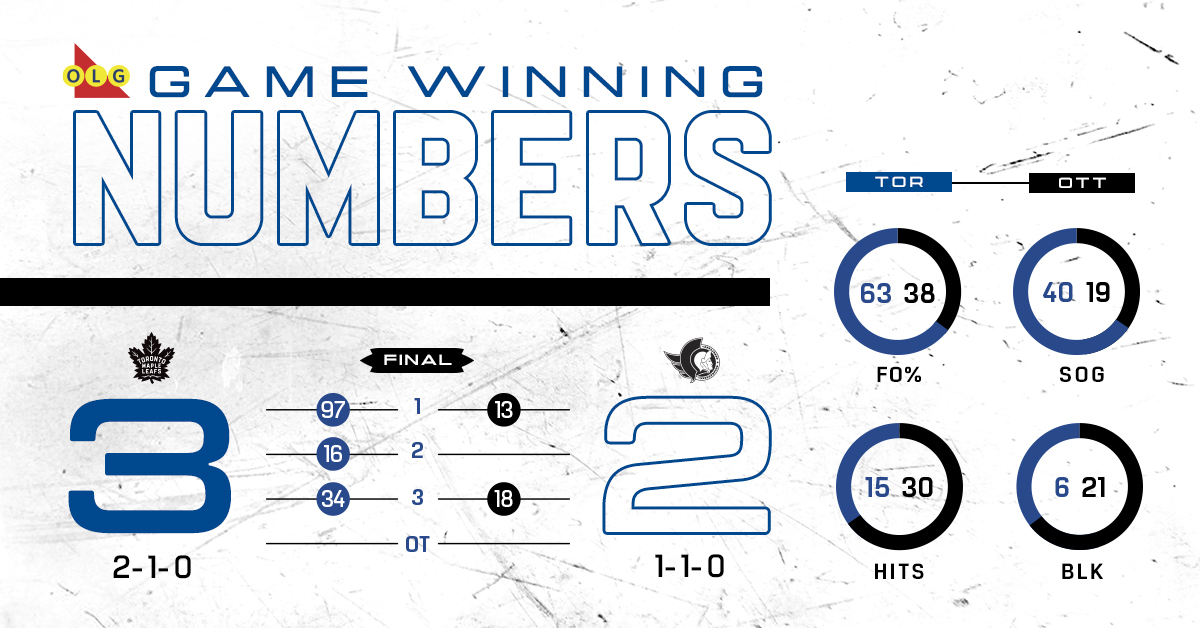 Saturday night's alright, alright, alright 🎶  Check out tonight's @OntarioLottery Game Winning Numbers ⬇️ #LeafsForever