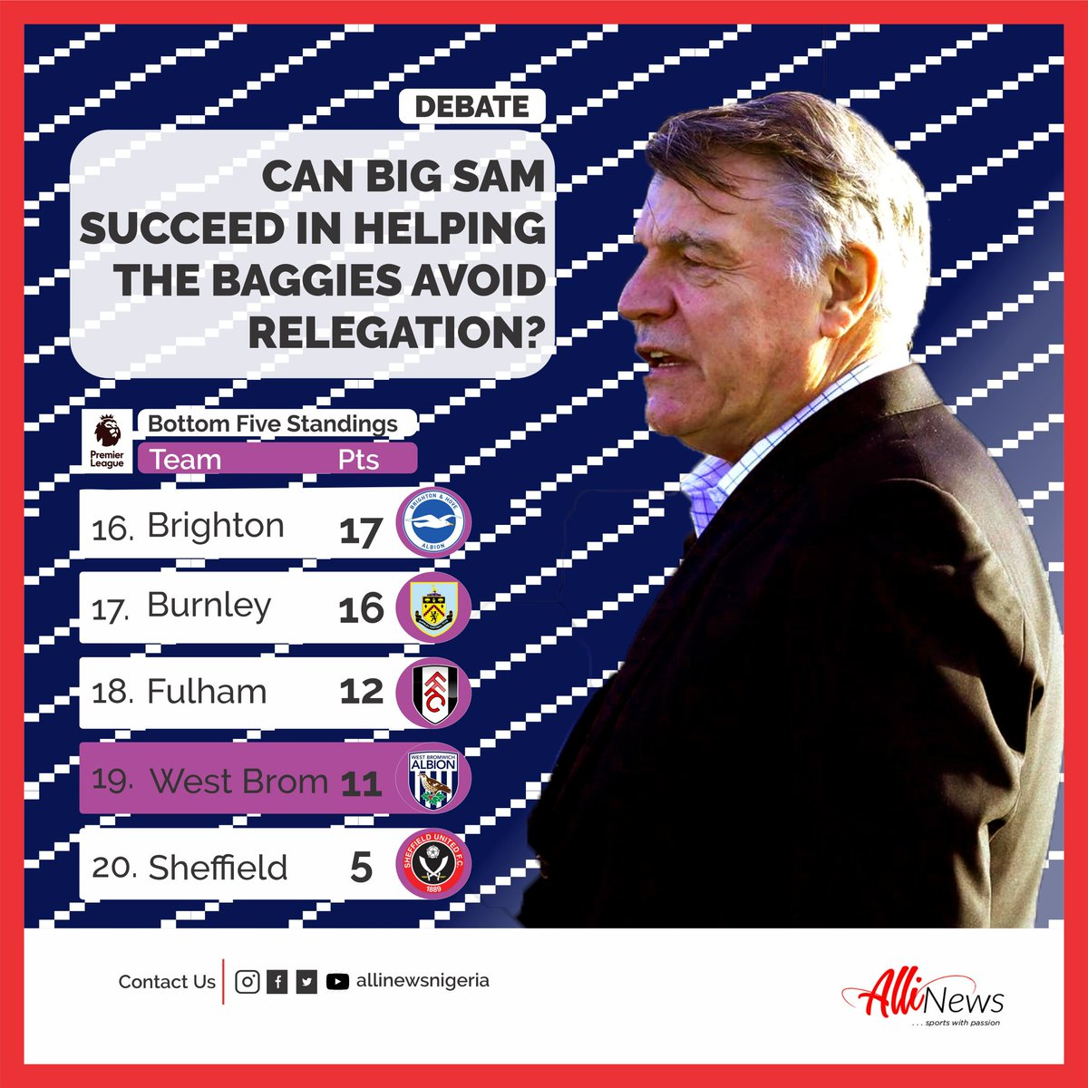 #samallardyce picked up his first 3️⃣ points with #westbrom against #wolves yesterday and right now the Baggies are 5⃣ points from safety.  They currently sit 19th on the log - one point behind #Fulham who have a game in hand and six bottom placed #sheffieldunited. #premierleague