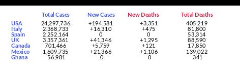 New COVID-19 Data at 2021-01-16 07:00:00 pm EST #Coronavirus #COVID19 #COVID_19