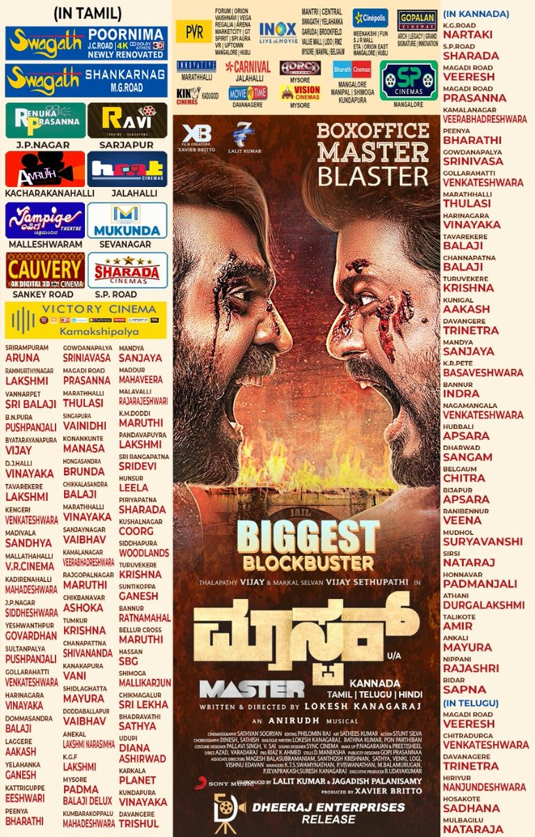 #Master JD 😎 is having a Blast 💥 at the Box-office   #Masterfilm now running successfully!   Indeed, #MasterTheBlaster 🔥  @XBFilmCreators @Lalit_SevenScr @Dir_Lokesh @MalavikaM_ @anirudhofficial @Jagadishbliss @Aazad_Varadaraj @DheerajPai1 @7screenstudio