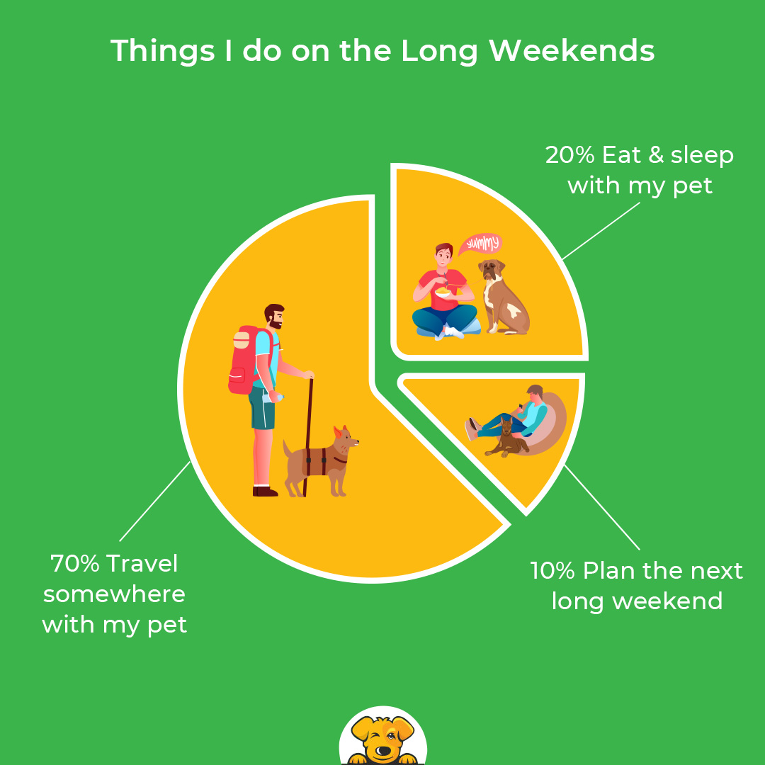 How are you going to spend your #longweekend? https://t.co/GxflOUIUhT