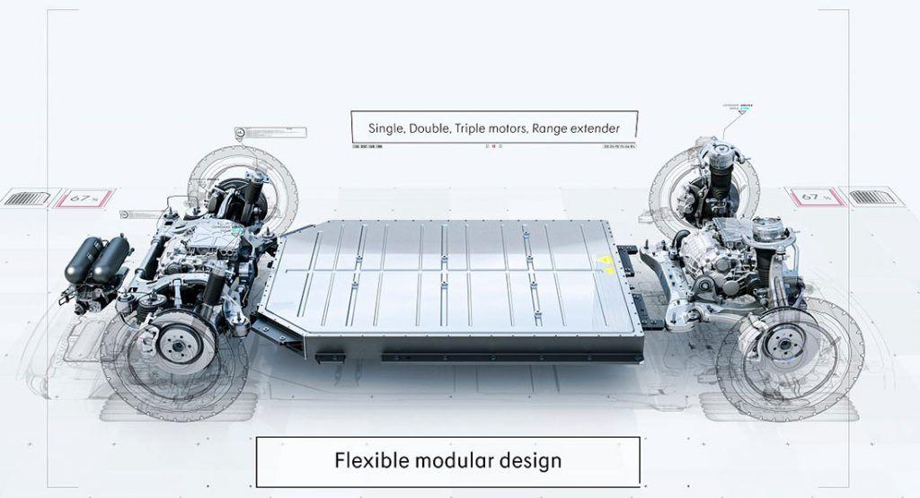 منصة جيلي الكهربائية ستستخدم في 16 سيارة جديدة! https://t.co/kIqbiBB8TW @GeelyAutoSaudi https://t.co/rMfC7czxpR