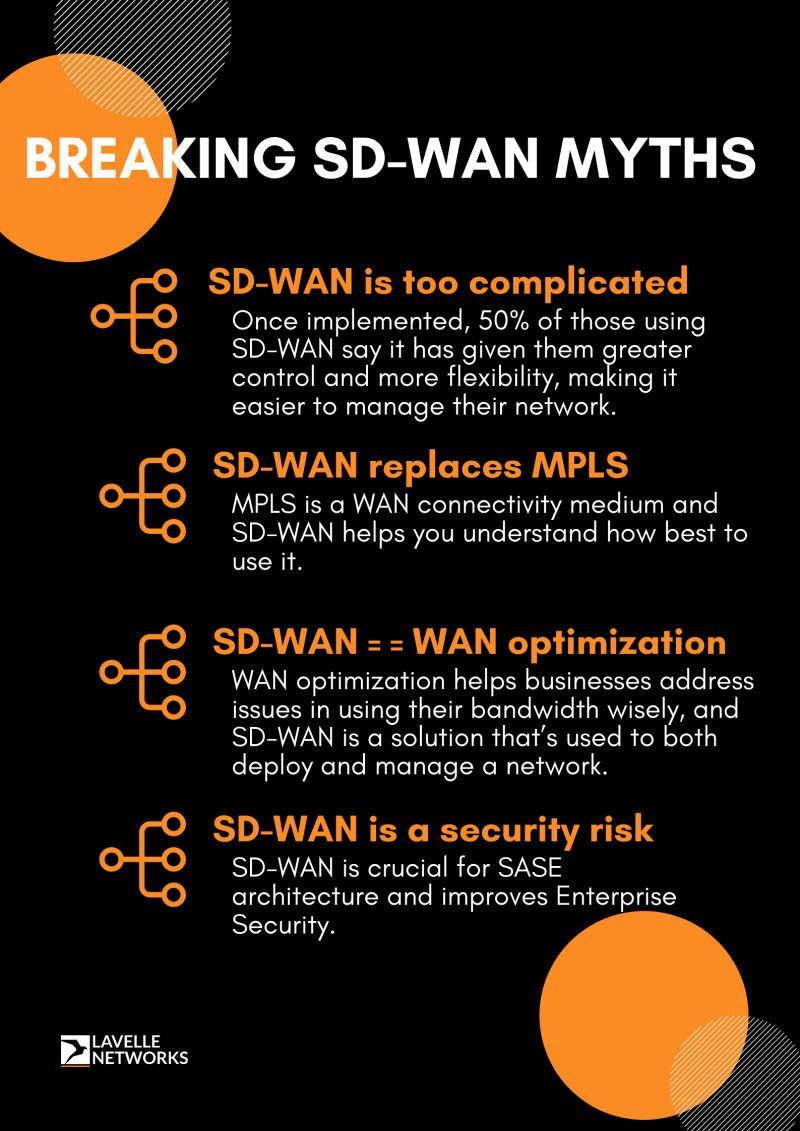 SD-WAN Myths Busted!  Find out how SD-WAN helps in your enterprise WAN transformation-   #mythbuster #myths #thursdaythoughts #mpls #wan #sdn #softwaredefinednetworking #wanoptimization #securityawareness #sdwanforapac #sdwan #networkengineer